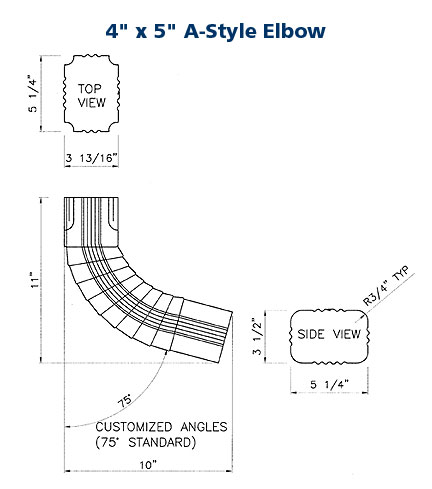 Downspout Hanger Styles Bing Images