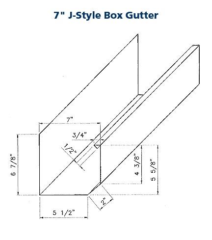 Standard Box Gutter Sizes Veterinariancolleges